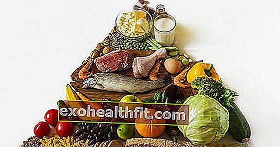 Élelmiszerpiramis: Ismerje az egyes csoportok fő tápanyagait!